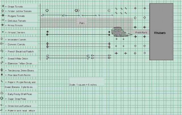 garden+layout